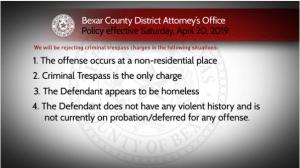 Guidelines for criminal trespass rejection
